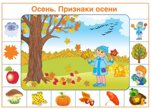 Осень. Признаки осени